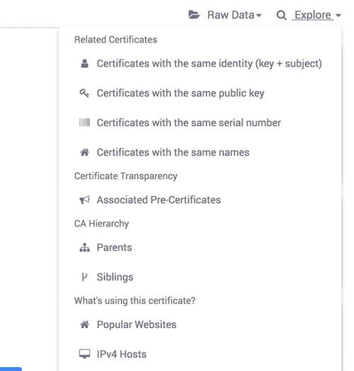 Censys Certificate Pivot