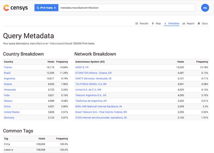 Censys Metadata Tab