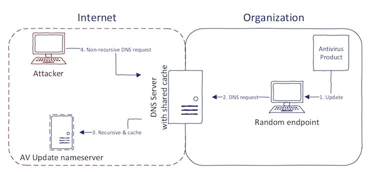 OSINT Primer: Organizations (Part 3)