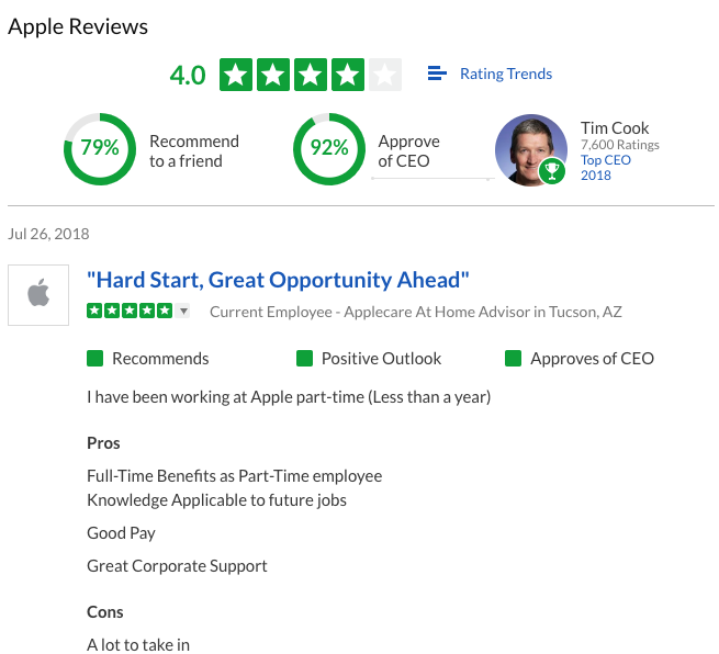 Glassdoor Apple Review